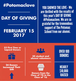 Potomac's Day of Giving, A Complete Success!