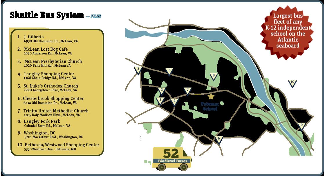 Transportation Potomac School